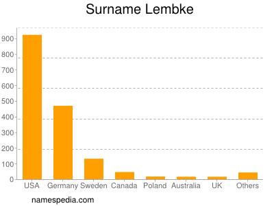 Surname Lembke