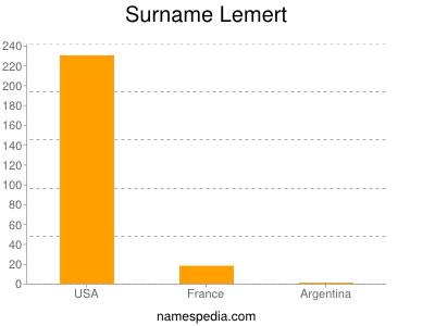 Surname Lemert