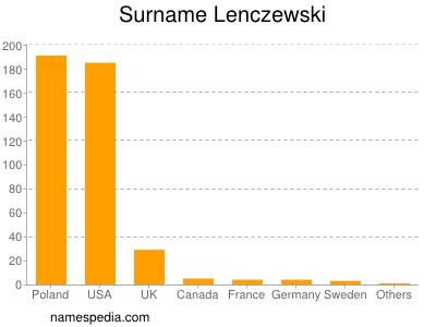 Surname Lenczewski