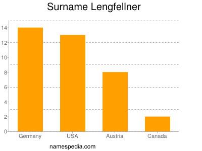 Surname Lengfellner