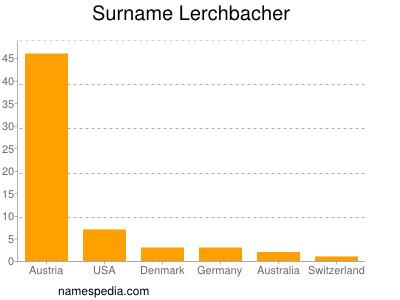 Surname Lerchbacher