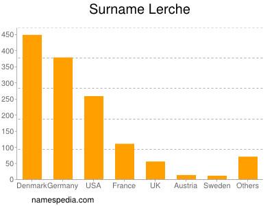 Surname Lerche