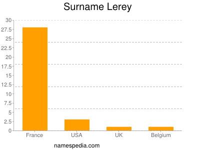 Surname Lerey