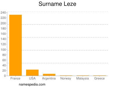 Surname Leze