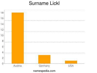 Surname Lickl