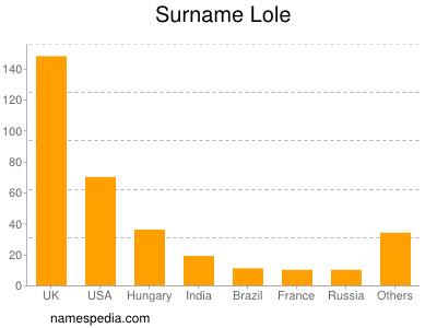 Surname Lole