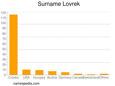 Surname Lovrek