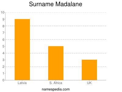 Surname Madalane
