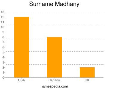 Surname Madhany