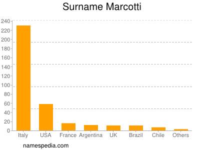 Surname Marcotti