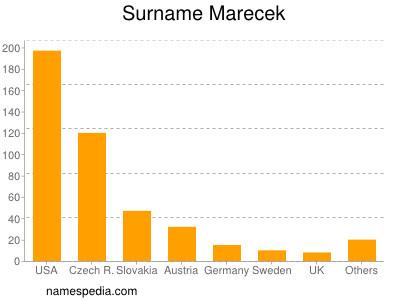 Surname Marecek