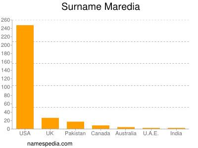 Surname Maredia