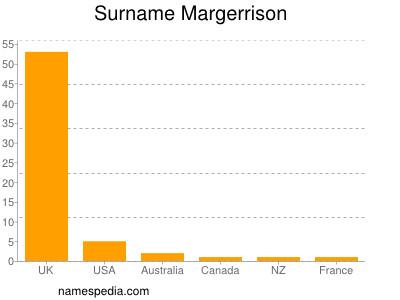 Surname Margerrison