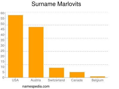 Surname Marlovits