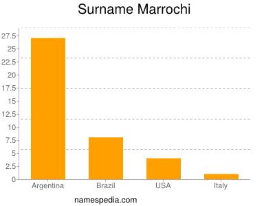 Surname Marrochi