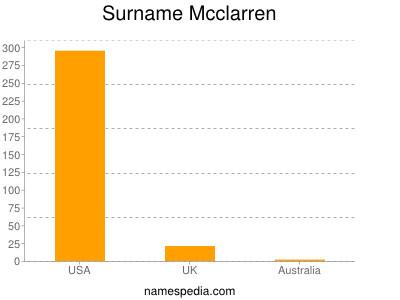 Surname Mcclarren