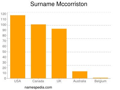 Surname Mccorriston