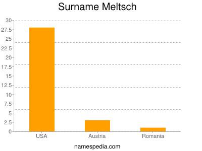Surname Meltsch