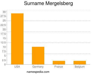 Surname Mergelsberg