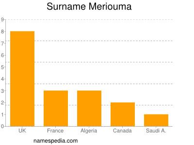 Surname Meriouma