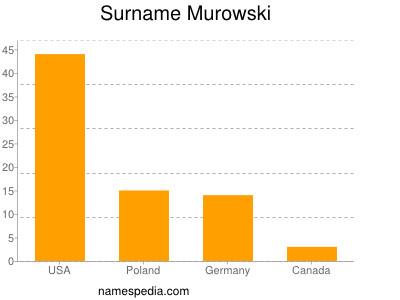 Surname Murowski