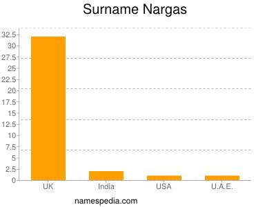 Surname Nargas