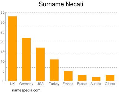Surname Necati