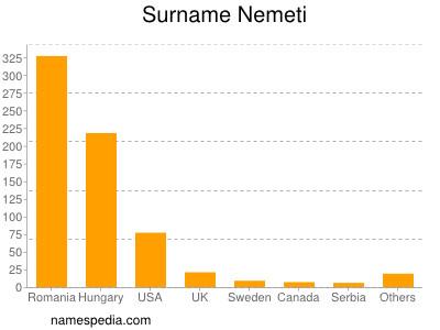 Surname Nemeti