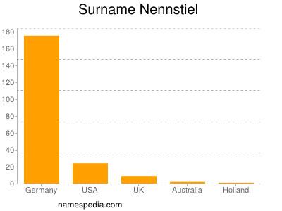 Surname Nennstiel