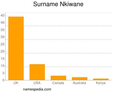 Surname Nkiwane