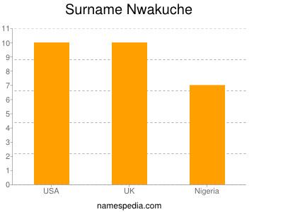 Surname Nwakuche