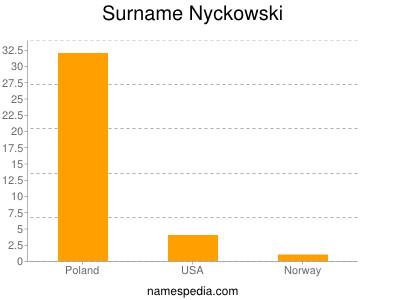 Surname Nyckowski