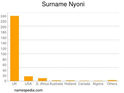 Surname Nyoni