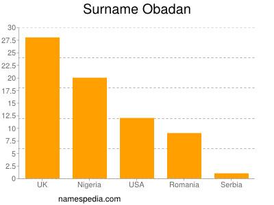 Surname Obadan