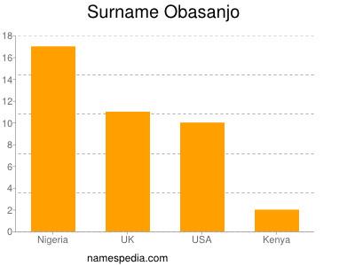 Surname Obasanjo