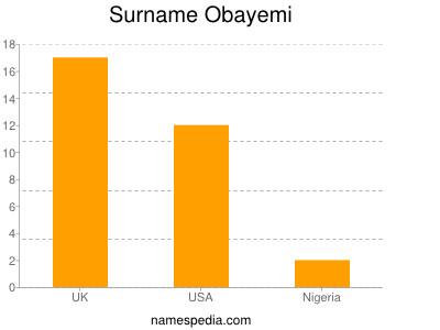 Surname Obayemi
