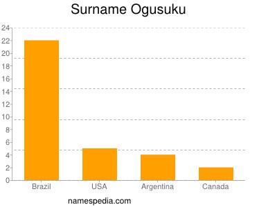 Surname Ogusuku