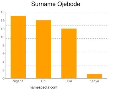 Surname Ojebode