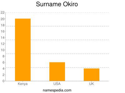 Surname Okiro