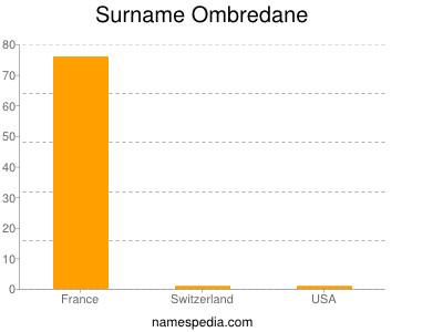 Surname Ombredane