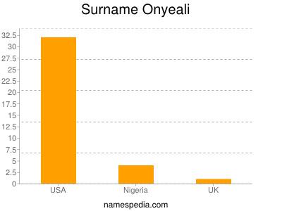 Surname Onyeali