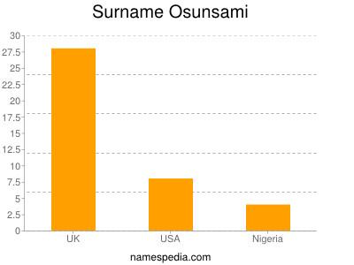 Surname Osunsami