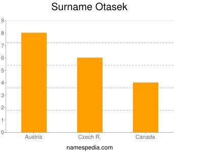 Surname Otasek