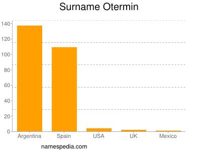 Surname Otermin