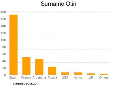 Surname Otin