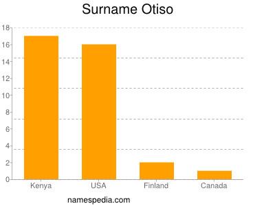 Surname Otiso