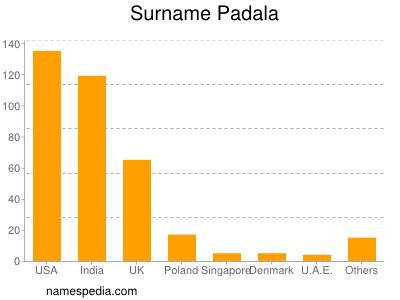Surname Padala