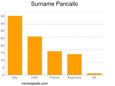 Surname Pancallo