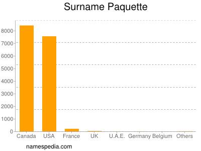 Surname Paquette