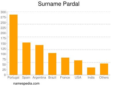 Surname Pardal